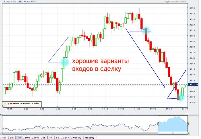 odinakova-li-strategiya